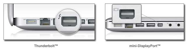 20 terms every mac user should know administrivia - Is the thunderbolt port a mini displayport ...